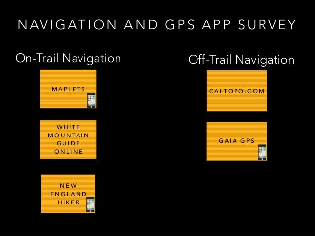 Adding GPS Smartphone Apps to Map and Compass for Backcountry Navigat…