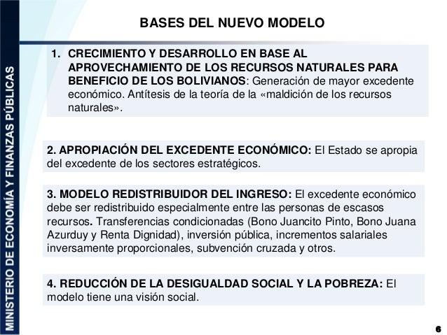 El modelo econ mico social comunitario productivo y sus for Que es un consul
