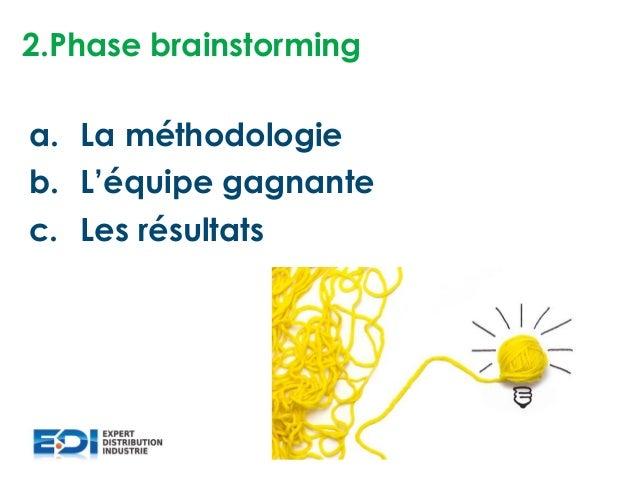 2.Phase brainstorming a. La méthodologie b. L'équipe gagnante c. Les résultats