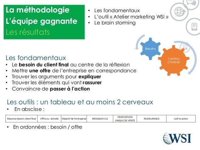 La méthodologie L'équipe gagnante Les résultats • Les fondamentaux • L'outil « Atelier marketing WSI » • Le brain storming...