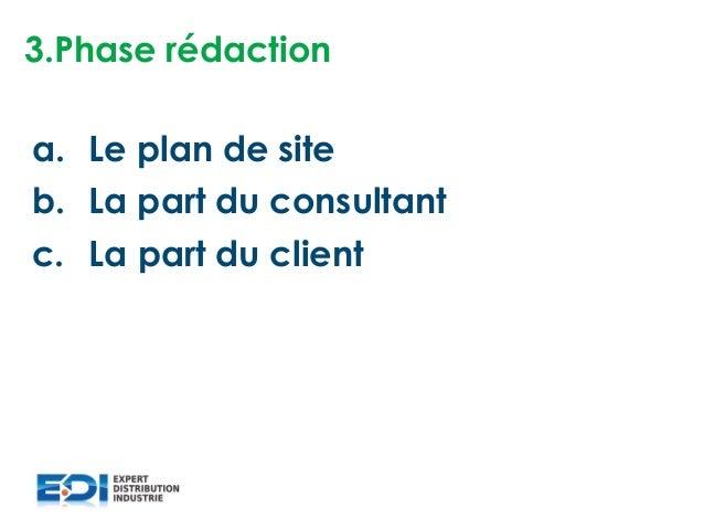 3.Phase rédaction a. Le plan de site b. La part du consultant c. La part du client