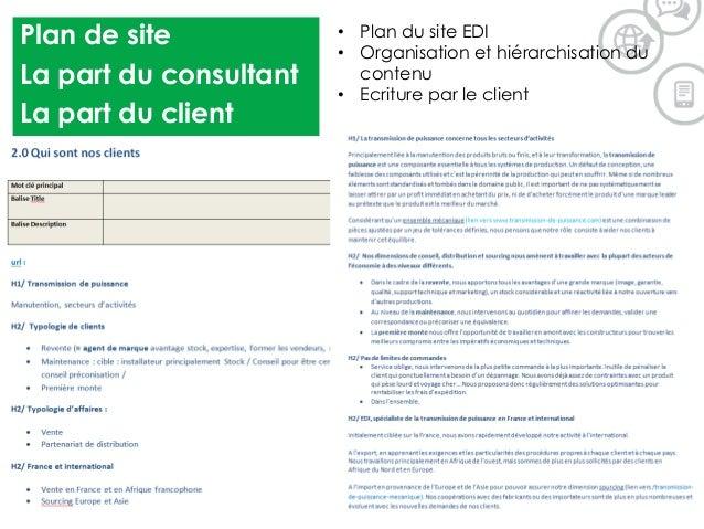 Plan de site La part du consultant La part du client • Plan du site EDI • Organisation et hiérarchisation du contenu • Ecr...