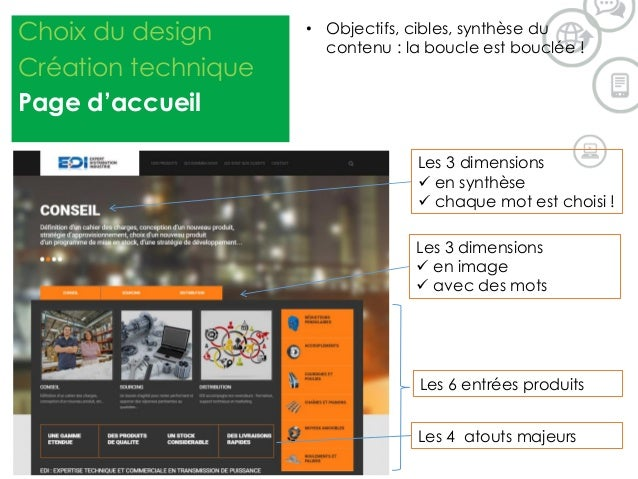 Choix du design Création technique Page d'accueil • Objectifs, cibles, synthèse du contenu : la boucle est bouclée ! Les 6...