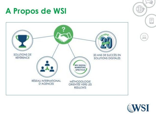 A Propos de WSI