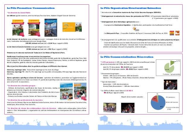 Le Pôle Promotion / Communication  Le Pôle Organisation/Structuration/Animation  * En direction du Grand Public  * Animati...