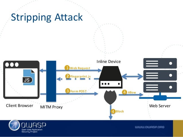 Breaking Fraud & Bot Detection Solutions