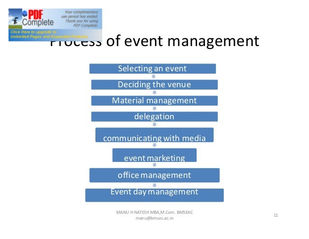 Corporate events dissertation