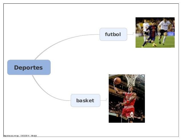 Deportes futbol basket deportessss.mmap - 19/03/2014 - Mindjet