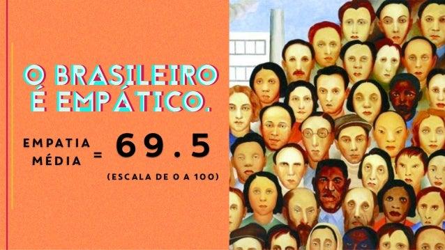 EMPATIA MÉDIA 69.5 (ESCALA DE 0 A 100) = O BRASILEIRO É EMPÁTICO. O BRASILEIRO É EMPÁTICO.