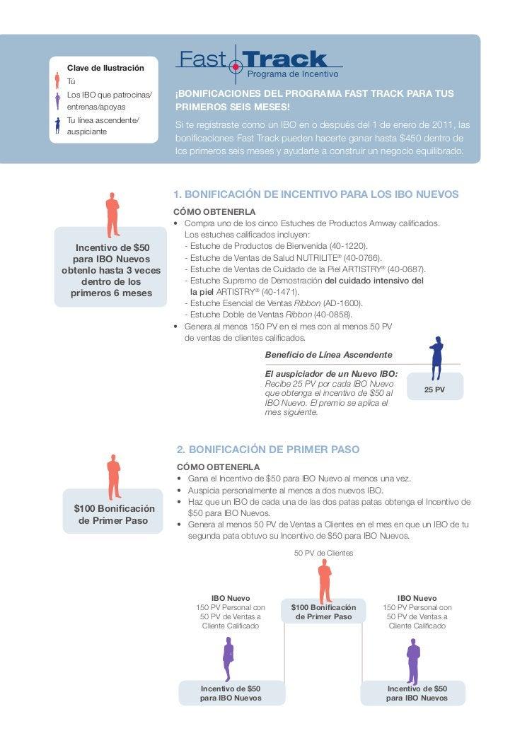 Clave de Ilustración Tú Los IBO que patrocinas/   ¡BONIFICACIONES DEL PROGRAMA FAST TRACK PARA TUS entrenas/apoyas        ...