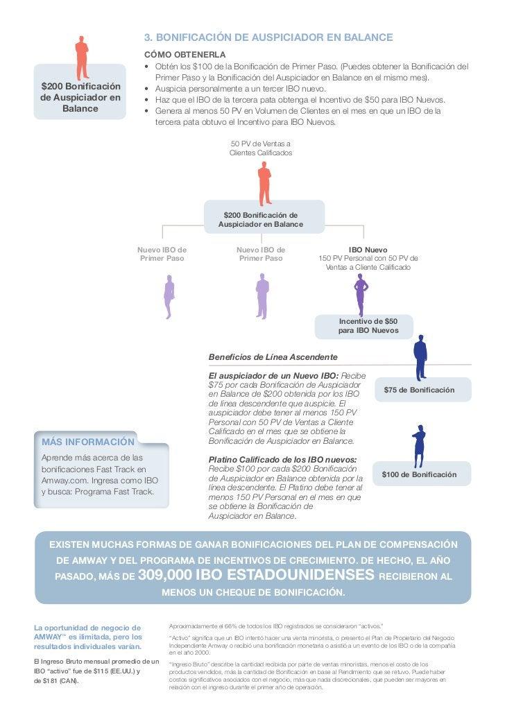 3. BONIFICACIÓN DE AUSPICIADOR EN BALANCE                                  CÓMO OBTENERLA                                 ...