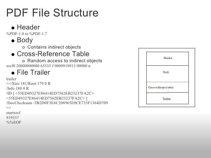 Header File Pdf
