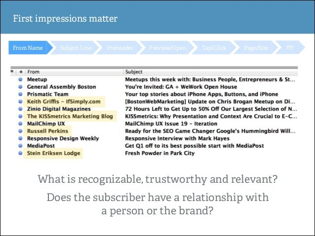 First impressions ma er From Name  Subject Line  Preheader  Preview/Open  Tap/Click  Page/Site  What is recognizable, trus...