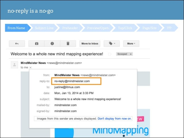 no-reply is a no-go From Name  Subject Line  Preheader  Preview/Open  Tap/Click  Page/Site  ???