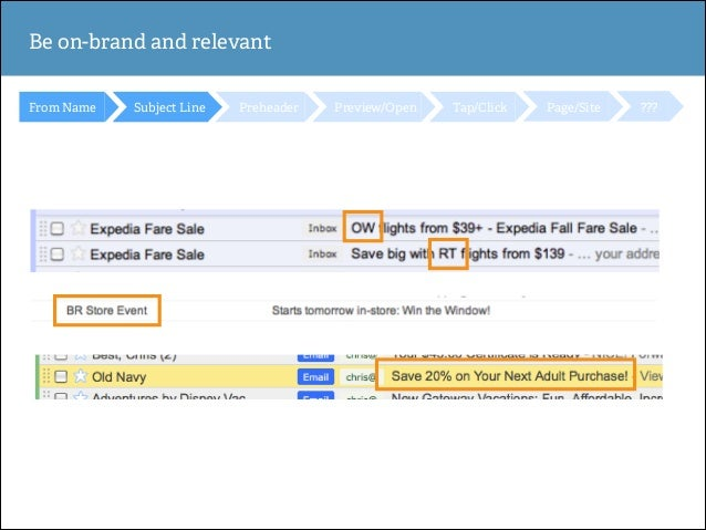 Be on-brand and relevant From Name  Subject Line  Preheader  Preview/Open  Tap/Click  Page/Site  ???