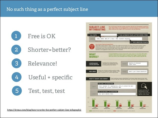 No such thing as a perfect subject line  1  Free is OK  2  Shorter=be er?  3  Relevance!  4  Useful + specific  5  Test, te...