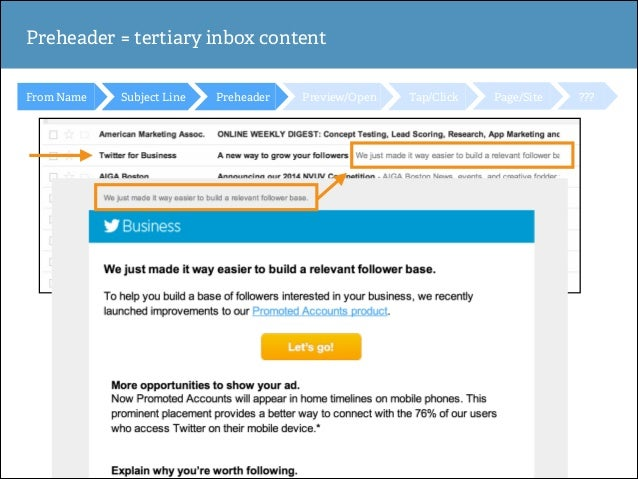 Preheader = tertiary inbox content From Name  Subject Line  Preheader  Preview/Open  Tap/Click  Page/Site  ???