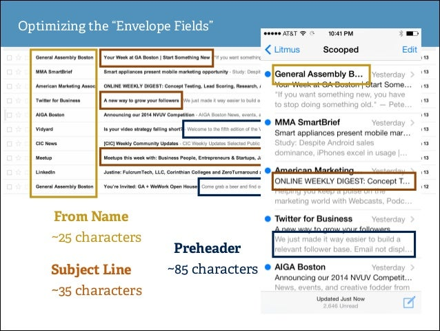 """Optimizing the """"Envelope Fields""""  From Name ~25 characters Subject Line  ~35 characters  Preheader ~85 characters"""