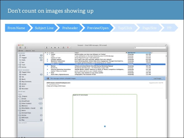 Don't count on images showing up From Name  Subject Line  Preheader  Preview/Open  Tap/Click  Page/Site  ???