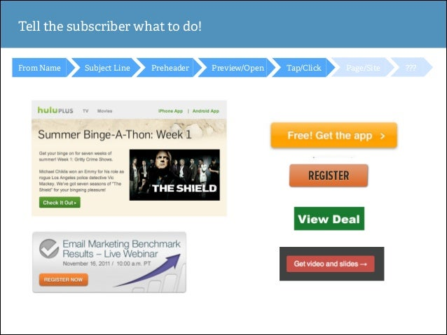 Tell the subscriber what to do! From Name  Subject Line  Preheader  Preview/Open  Tap/Click  Page/Site  ???