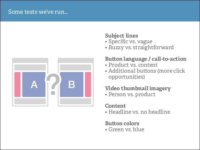 Some tests we've run…  Subject lines • Specific vs. vague • Buzzy vs. straightforward !  Bu on language / call-to-action • ...