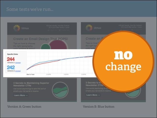 Some tests we've run…  no  change  Version A: Green bu on  Version B: Blue bu on