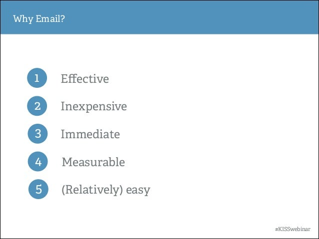 Why Email?  1  Effective  2  Inexpensive  3  Immediate  4  Measurable  5  (Relatively) easy #KISSwebinar
