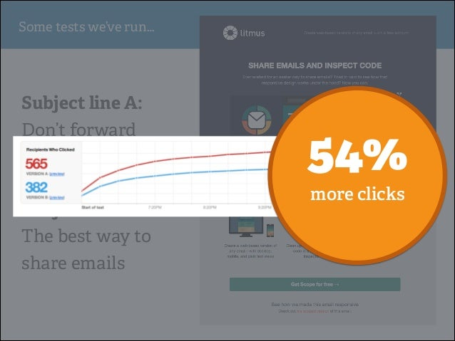 Some tests we've run…  Subject line A: Don't forward this… !  Subject line B: The best way to share emails  54% more click...