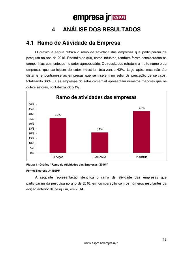 13 www.espm.br/empresajr 4 ANÁLISE DOS RESULTADOS 4.1 Ramo de Atividade da Empresa O gráfico a seguir retrata o ramo de at...