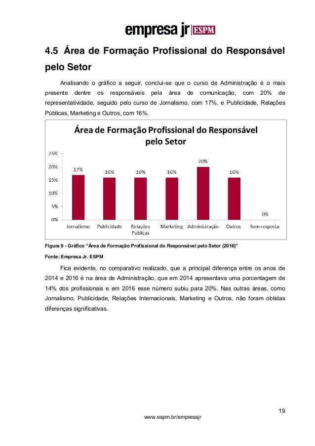 19 www.espm.br/empresajr 4.5 Área de Formação Profissional do Responsável pelo Setor Analisando o gráfico a seguir, conclu...
