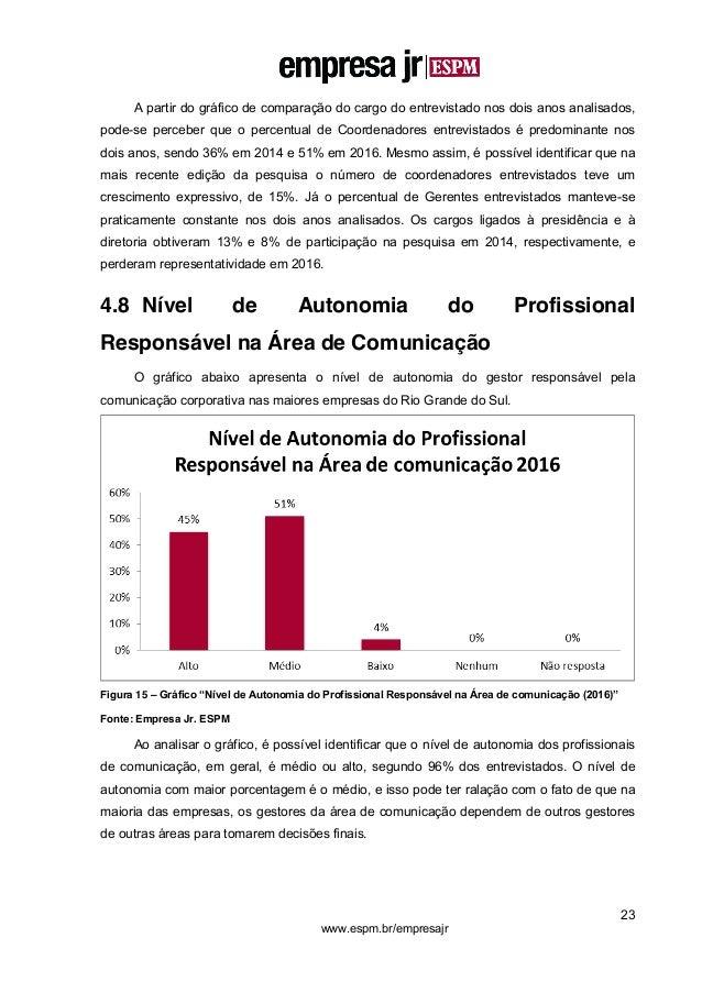 23 www.espm.br/empresajr A partir do gráfico de comparação do cargo do entrevistado nos dois anos analisados, pode-se perc...