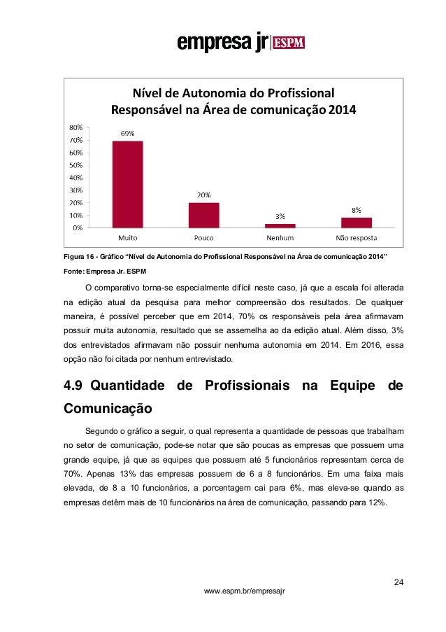 """24 www.espm.br/empresajr Figura 16 - Gráfico """"Nível de Autonomia do Profissional Responsável na Área de comunicação 2014"""" ..."""
