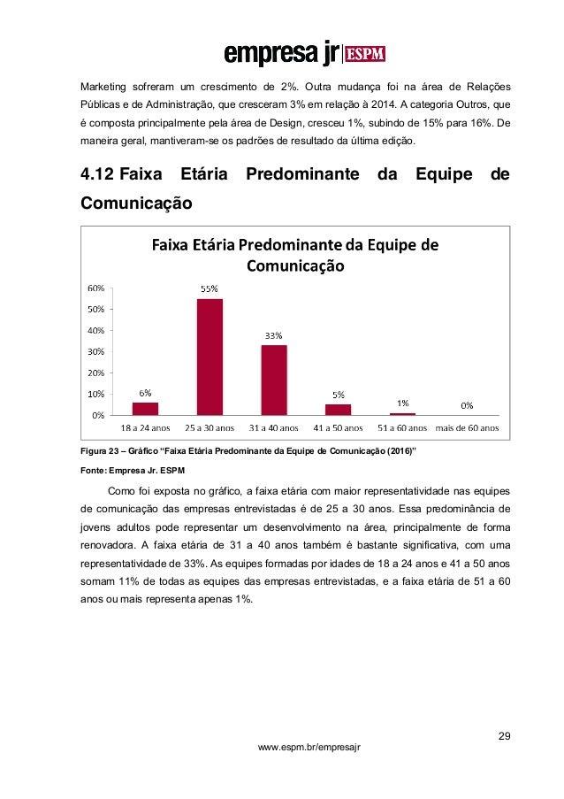 29 www.espm.br/empresajr Marketing sofreram um crescimento de 2%. Outra mudança foi na área de Relações Públicas e de Admi...