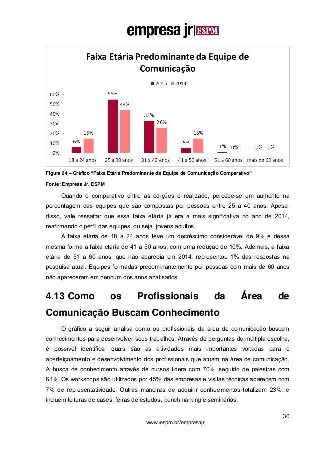 """30 www.espm.br/empresajr Figura 24 – Gráfico """"Faixa Etária Predominante da Equipe de Comunicação Comparativo"""" Fonte: Empre..."""