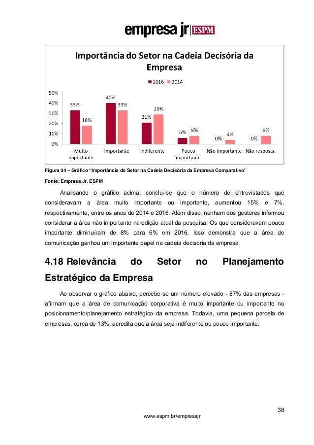 """38 www.espm.br/empresajr Figura 34 – Gráfico """"Importância do Setor na Cadeia Decisória da Empresa Comparativo"""" Fonte: Empr..."""