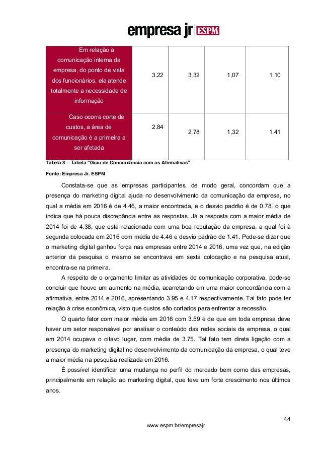 44 www.espm.br/empresajr Em relação à comunicação interna da empresa, do ponto de vista dos funcionários, ela atende total...