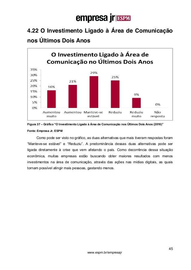 """45 www.espm.br/empresajr 4.22 O Investimento Ligado à Área de Comunicação nos Últimos Dois Anos Figura 37 – Gráfico """"O Inv..."""