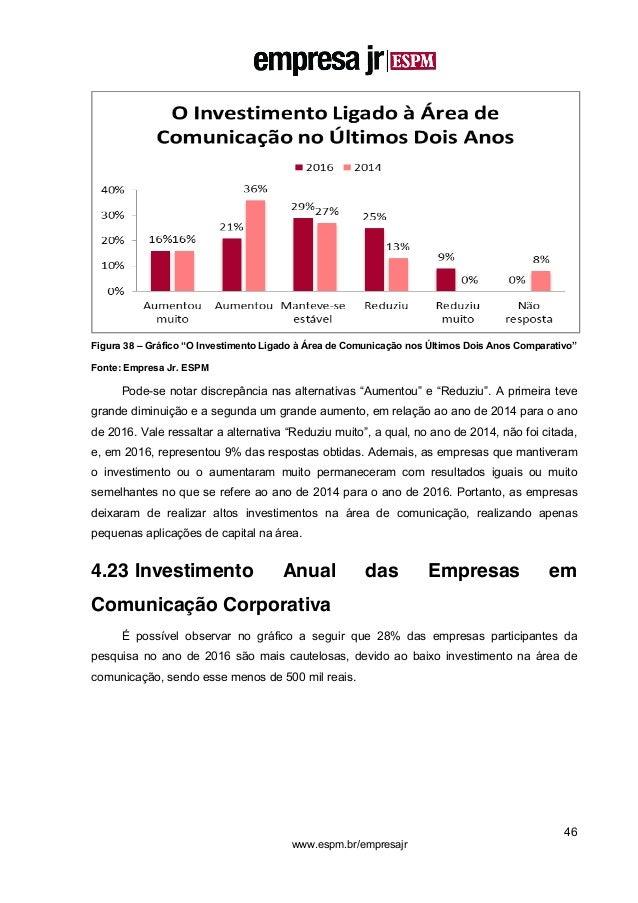 """46 www.espm.br/empresajr Figura 38 – Gráfico """"O Investimento Ligado à Área de Comunicação nos Últimos Dois Anos Comparativ..."""