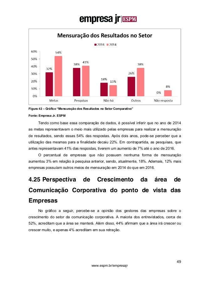 """49 www.espm.br/empresajr Figura 42 – Gráfico """"Mensuração dos Resultados no Setor Comparativo"""" Fonte: Empresa Jr. ESPM Tend..."""