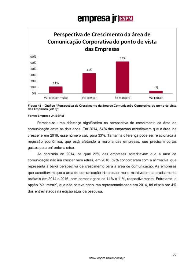 """50 www.espm.br/empresajr Figura 43 – Gráfico """"Perspectiva de Crescimento da área de Comunicação Corporativa do ponto de vi..."""