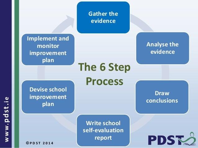 school development plan pdf - Akba.greenw.co