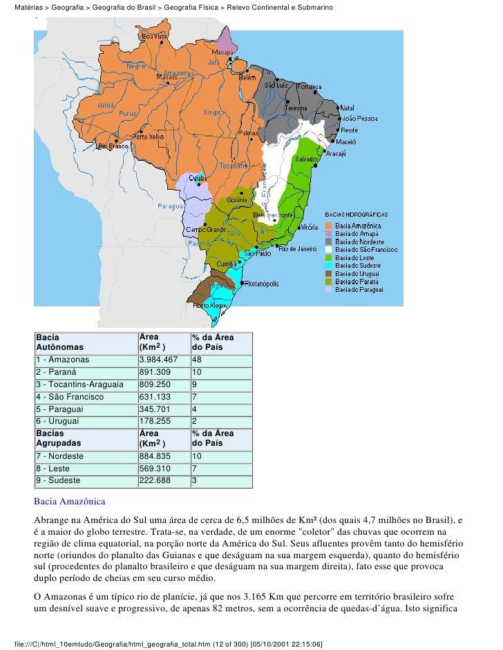 Matérias > Geografia > Geografia do Brasil > Geografia Física > Relevo Continental e Submarino      Bacia                 ...