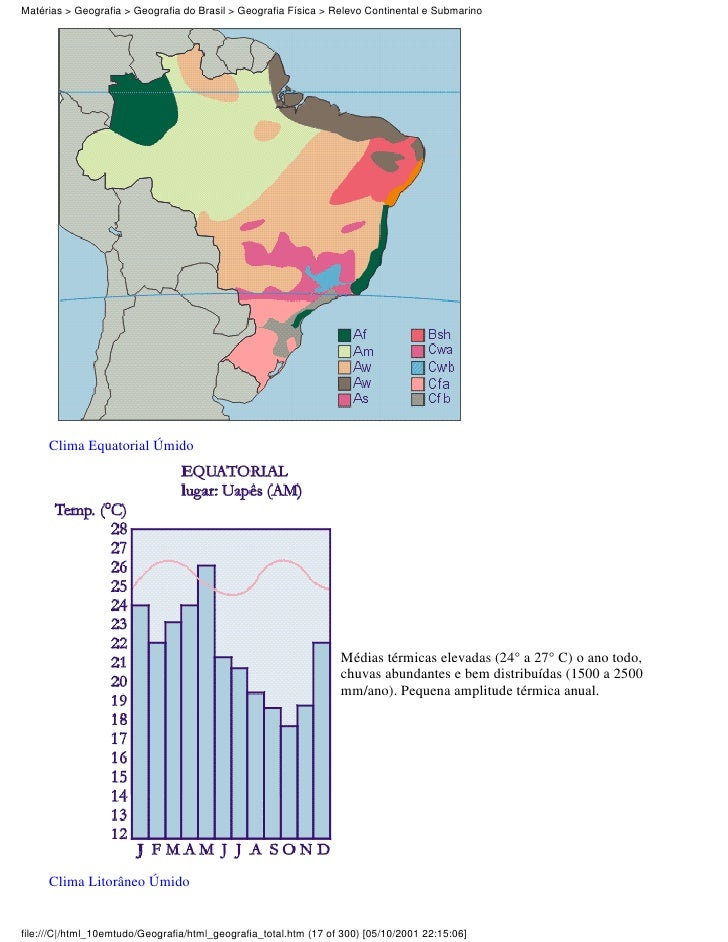 Matérias > Geografia > Geografia do Brasil > Geografia Física > Relevo Continental e Submarino     Clima Equatorial Úmido ...