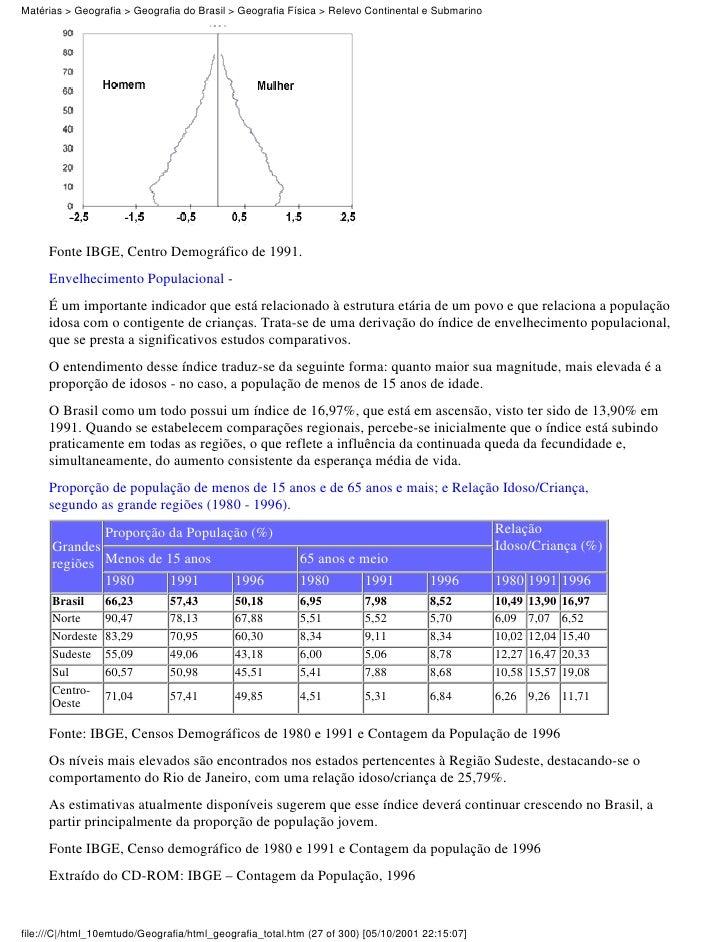 Matérias > Geografia > Geografia do Brasil > Geografia Física > Relevo Continental e Submarino     Fonte IBGE, Centro Demo...