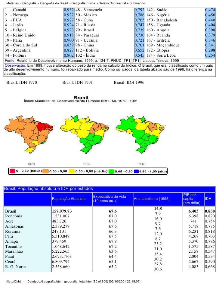 Matérias > Geografia > Geografia do Brasil > Geografia Física > Relevo Continental e Submarino1 - Canadá                  ...