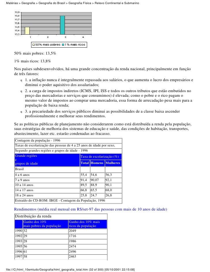 Matérias > Geografia > Geografia do Brasil > Geografia Física > Relevo Continental e Submarino     50% mais pobres: 13,5% ...