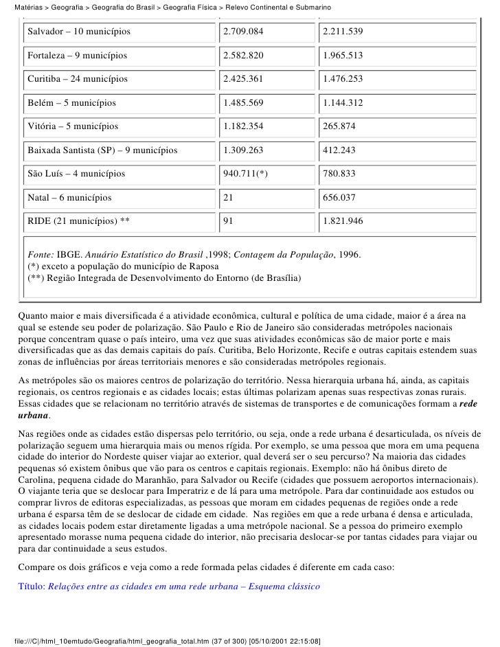 Matérias > Geografia > Geografia do Brasil > Geografia Física > Relevo Continental e Submarino   Salvador – 10 municípios ...