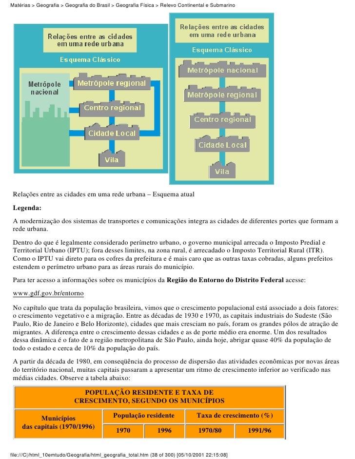 Matérias > Geografia > Geografia do Brasil > Geografia Física > Relevo Continental e Submarino Relações entre as cidades e...