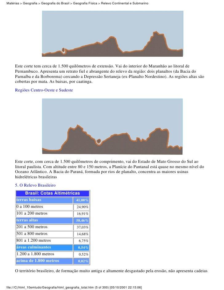 Matérias > Geografia > Geografia do Brasil > Geografia Física > Relevo Continental e Submarino     Este corte tem cerca de...