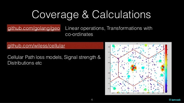 @iamssk Coverage & Calculations github.com/golang/geo Linear operations, Transformations with co-ordinates github.com/wile...